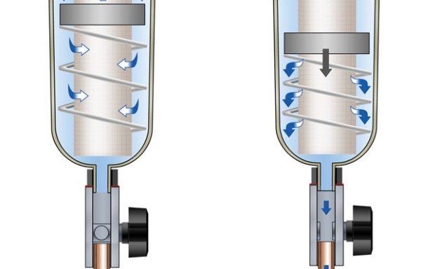 Heizungswasser-Filtration
